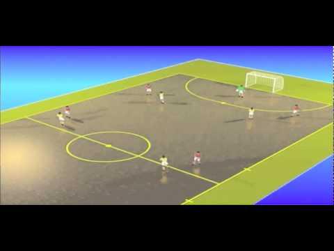 Futsal Jogadas Rápidas de Saida da Defesa Futsal Quick Plays Defense of exit