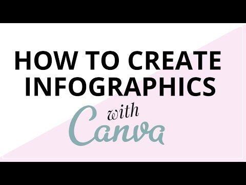 How To Create Infographics (The Ultra-Simple