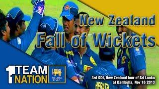 Fall of Wickets, NZ Innings -  Sri Lanka Vs New Zealand 2013, 03rd ODI
