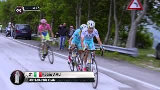 Giro d'Italia 2015: Stage 8 Highlights