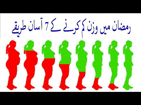 How to Lose Weight Fast in Ramadan 15 Kgs in 30 Days | Ramadan Diet Plan | Meal Plan in Urdu/Hindi