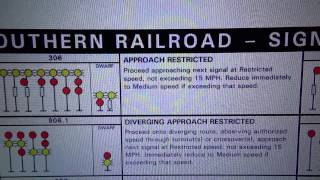 Railroad signal aspects part one: NS and CSX