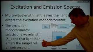 CH404 17.7 Luminescence