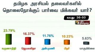 Makkal Manathil 2016 | Poll Survey (22/04/16) | Puthiya Thalaimurai TV