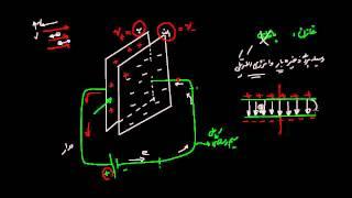 الکتریسیته ساکن۱۰ - معرفی خازن