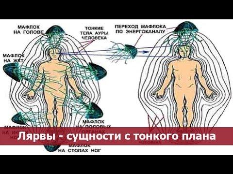 Как подселить беса в человека