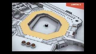 Masjidil Haram 2020 EDISI ULASAN LENGKAP