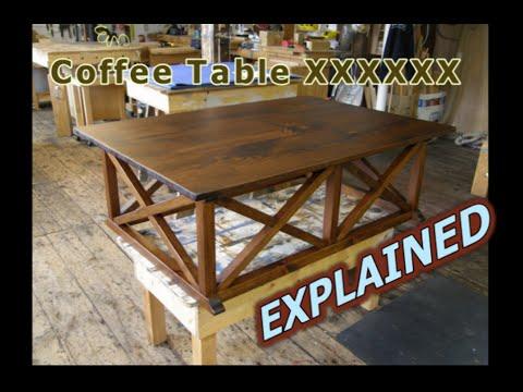 Coffee Table XXXXXX Explained