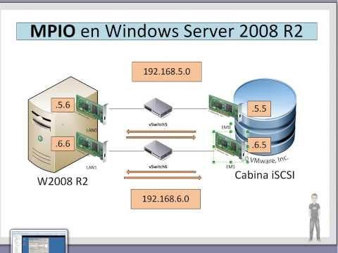 Xxx Mp4 IscsiVT11 MPIO Windows Server 2008 R2 Múltiples Rutas De Acceso A Una Cabina ISCSI 3gp Sex
