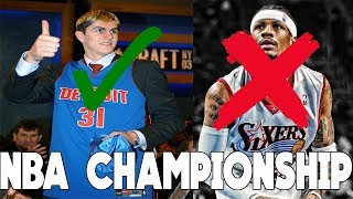 DO THESE NBA PLAYERS HAVE CHAMPIONSHIP RINGS?
