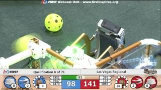 Qual 6 - 2017 Las Vegas Regional