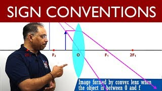 Lens formula and Sign Conventions : Light : CBSE 10 Science
