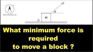 Minimum Force to slide a block on a rough surface