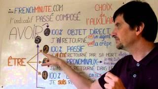 frenchminute.com - Choix de l'auxiliaire :