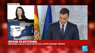 Spain elections: PM calls for snap election after budget defeat