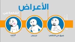 """تعرف على """"متلازمة الشرق الأوسط التنفسية لفيروس كورونا"""" وطرق الوقاية من المرض"""