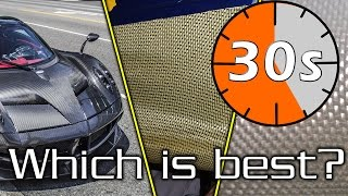 Carbon vs Kevlar vs Fiberglass in 30 Seconds!
