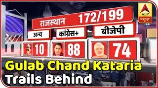 Rajasthan Assembly Election: Gulab Chand Kataria Trails Behind | #ABPResults | ABP News
