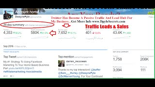 The Ultimate Twitter Marketing Guide On How To Generate Leads For Your Small Business