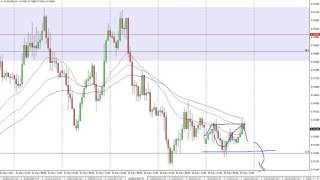 AUD/USD Technical Analysis for May 30 2017 by FXEmpire.com