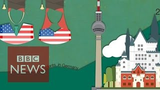 US students head to Germany for free degrees - BBC News
