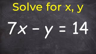 Solving an equation for y and x