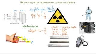 Biološko dejstvo radioaktivnog zračenja i zaštita