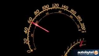 2014 Scion iQ 0-60 MPH Acceleration Test Video - 94 Horsepower 1.3 Liter
