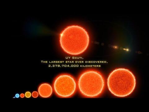 star size comparison 2 - Siteze