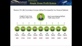 Traffic Monsoon  Tutorial: How To Let Your Money Work For You In Traffic Monsoon