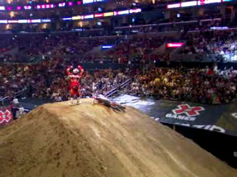 Terrible Dirt Bike Bmx and Skateboard crashes A story of the risks of famous Action sports