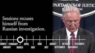 The Trump-Sessions Timeline