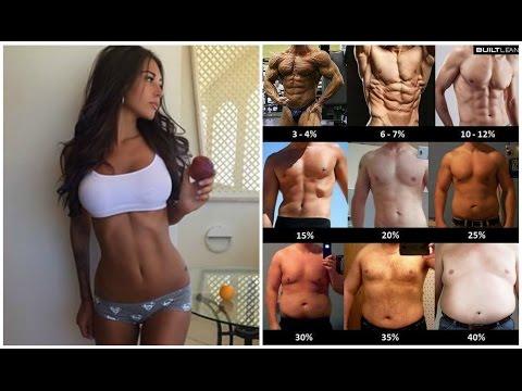 What Male Body Type Do Girls Like