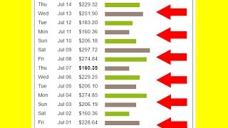 How To Make Money With Clickbank In 2016 Complete Training Video For Clickbank Newbies