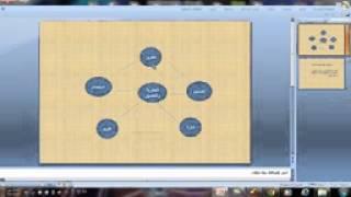 تعريف تكنولوجيا التعليم 1 144p Video Only
