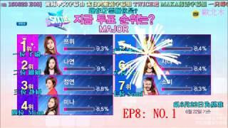子瑜sixteen時期觀眾票選排名演變