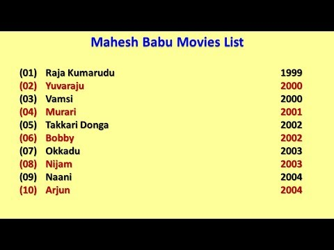 Xxx Mp4 Mahesh Babu Movies List 3gp Sex