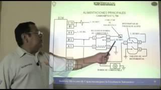Curso Mécanica  Inyección Electrónica de Combustible OBD I