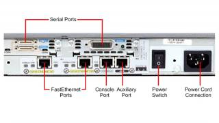 CCNA Day 22 Router interfaces By Ustad Barekzai