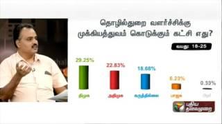Makkal Manathil 2016 | Poll Survey (27/04/16) | Puthiya Thalaimurai TV