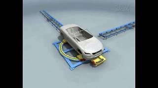 صناعة السيارات automotive industry