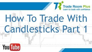 Learn to read candlestick patterns effectively - candlestick training part 1