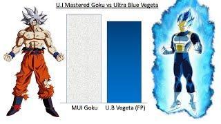Goku vs Vegeta Power Levels ~ Dragon Ball Super