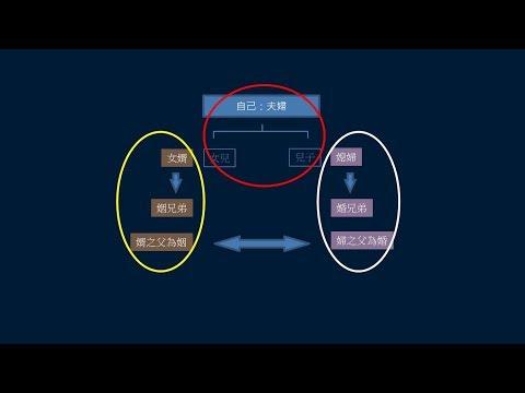 黃簡講書法:四級課程格式14 ─ 稱謂2