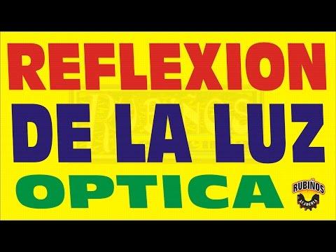 REFLEXION DE LA LUZ EJERCICIOS RESUELTOS OPTICA