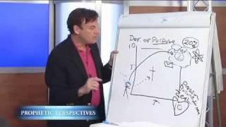 "2012-01 (4B) ""Pursue Your Passion"" - Dr. Lance Wallnau"
