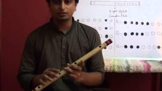 Basic Carnatic Flute Lesson   Fingering Chart for Carnatic Flute Beginners   © Sriharsha Ramkumar