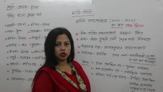 HSC Bangla 1st Paper মাসি পিসি