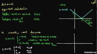 قدر مطلق ۰۶ - مثال از رسم نمودار روابط قدر مطلق