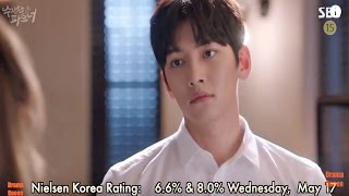 Weekly Top 10 Korean Drama | May 15 - May 20, 2017  RATINGS!